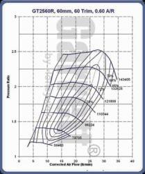 Turbo pour Garrett performance GT2560R sur roulement à billes - Ref. OEM - - Turbo GARRETT